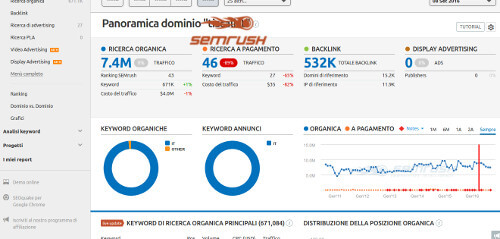 semrush_freelance_tool